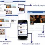 Adverteren op Facebook in 6 stappen